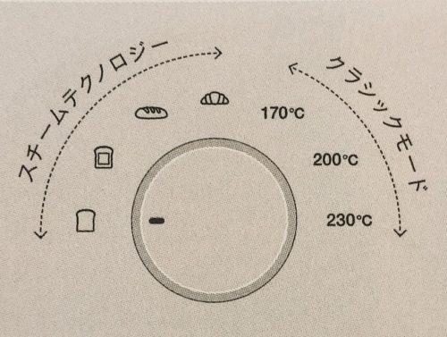 バルミューダ トースターのモードダイヤル