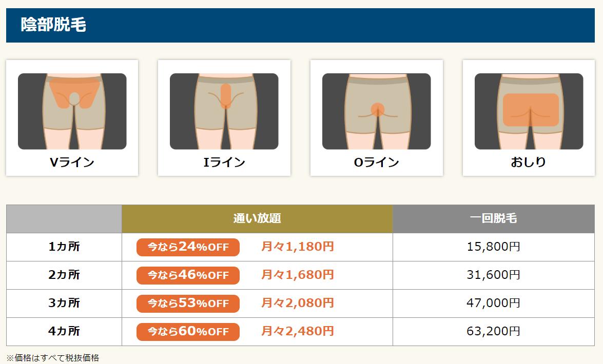 メンズクリア札幌 VIO脱毛の料金表
