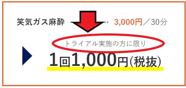 ゴリラクリニック笑気麻酔3,000円がトライアル限定で1,000円